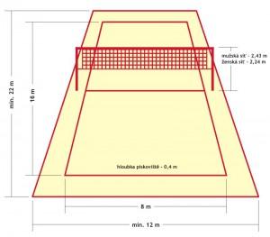 Jak si postavit kurt - mobilní aréna